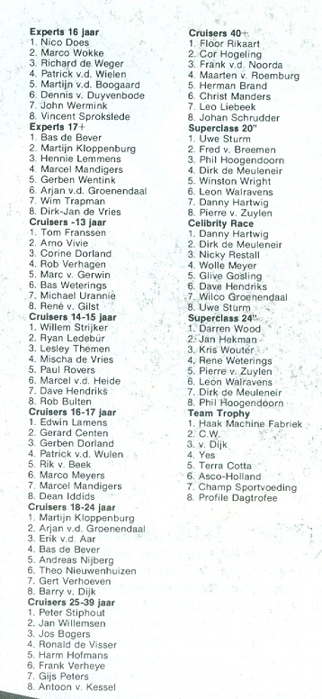 1987 Ahoy_results_3__scannen0063